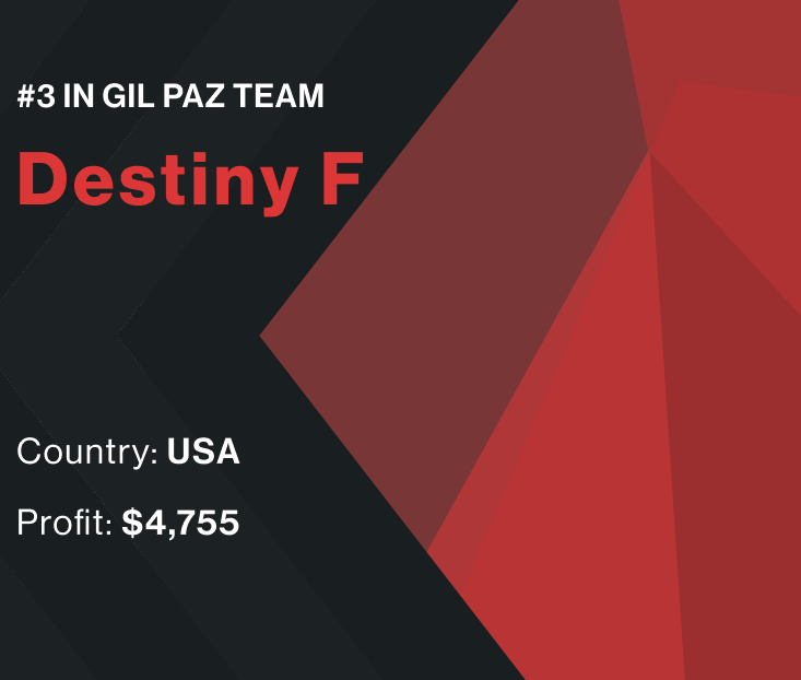 Interview with Destiny | #3 in Gil Paz Team