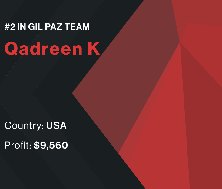 Interview with Qadreen | #2 in Gil Paz Team