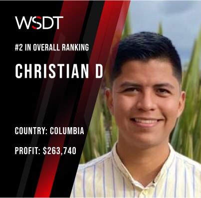 INTERVIEW WITH CHRISTIAN DAVID INGA CALVACHE |  #2 IN OVERALL RESULTS