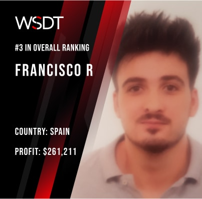INTERVIEW WITH FRANCISCO JAVIER REINA VERGARA  | #3 IN OVERALL RESULTS