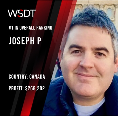 INTERVIEW WITH JOSEPH PRICE | #1 IN OVERALL RESULTS